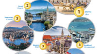10 thành phố có chất lượng cuộc sống tốt nhất thế giới